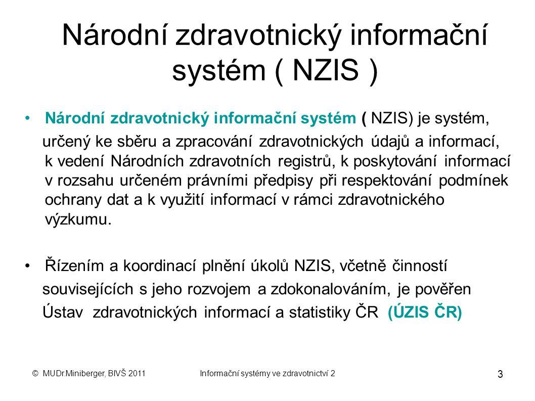 © MUDr.Miniberger, BIVŠ 2011Informační systémy ve zdravotnictví 2 2 OBSAH : 7. Zdravotní registry a osobní identifikátory 8. Projekt eGon – elektroniz