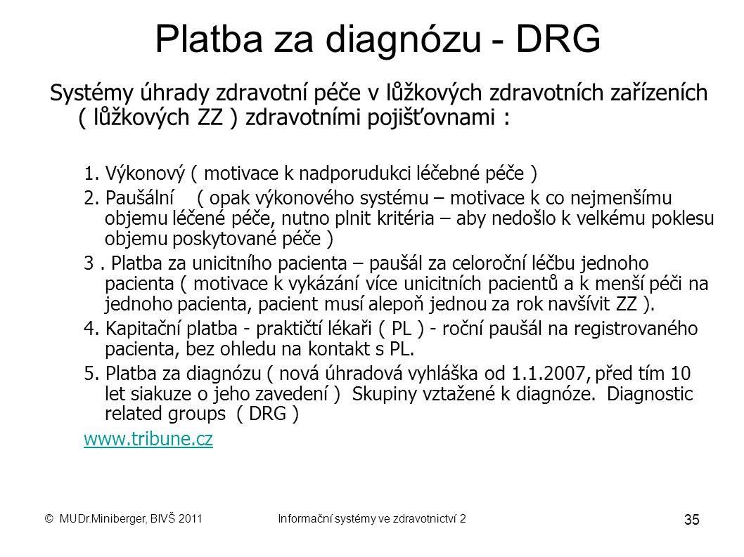 © MUDr.Miniberger, BIVŠ 2011Informační systémy ve zdravotnictví 2 34 IZIP/EZK - 4