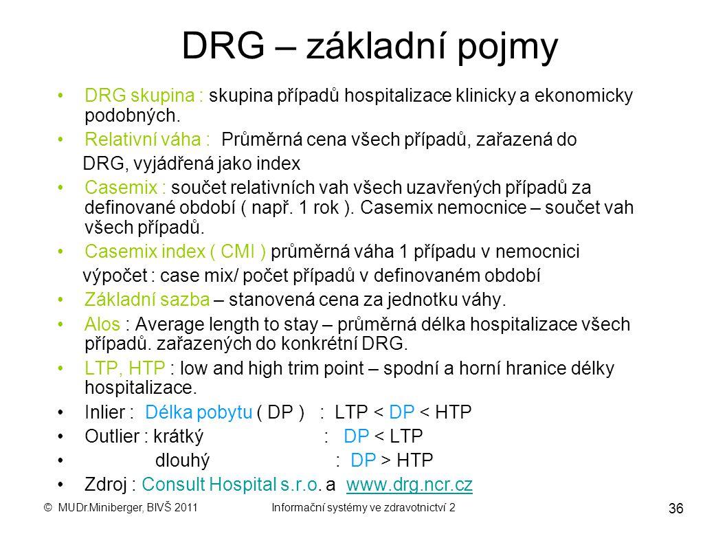 © MUDr.Miniberger, BIVŠ 2011Informační systémy ve zdravotnictví 2 35 Platba za diagnózu - DRG Systémy úhrady zdravotní péče v lůžkových zdravotních za