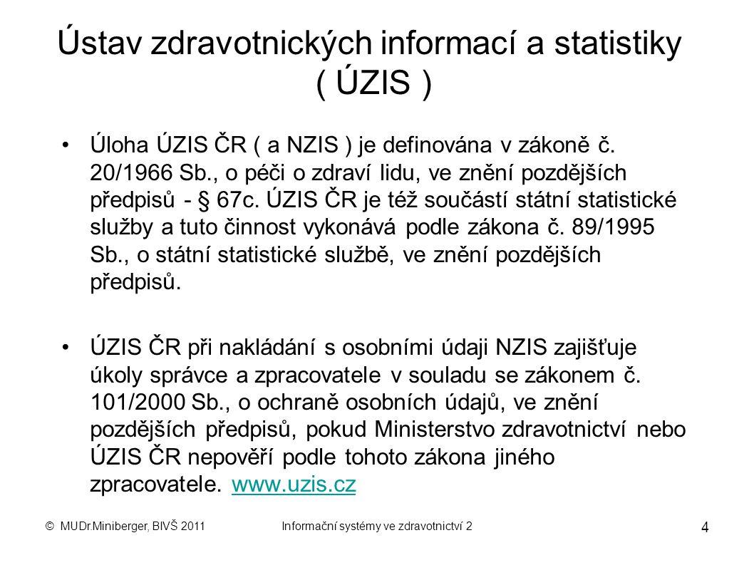 © MUDr.Miniberger, BIVŠ 2011Informační systémy ve zdravotnictví 2 24 Bloková struktura IS OIS ( Office Information Systems ) - kancelářské informační systémy pro běžnou práci, např MS Word, MS Excel, MS Exchange aj.
