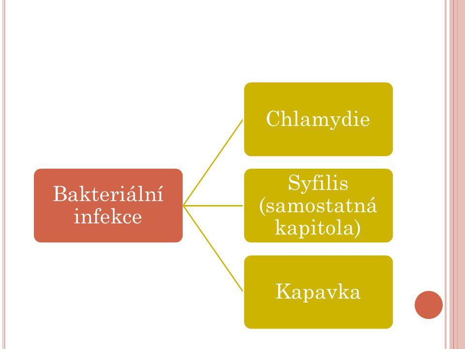 Bakteriální infekce Chlamydie Syfilis (samostatná kapitola) Kapavka