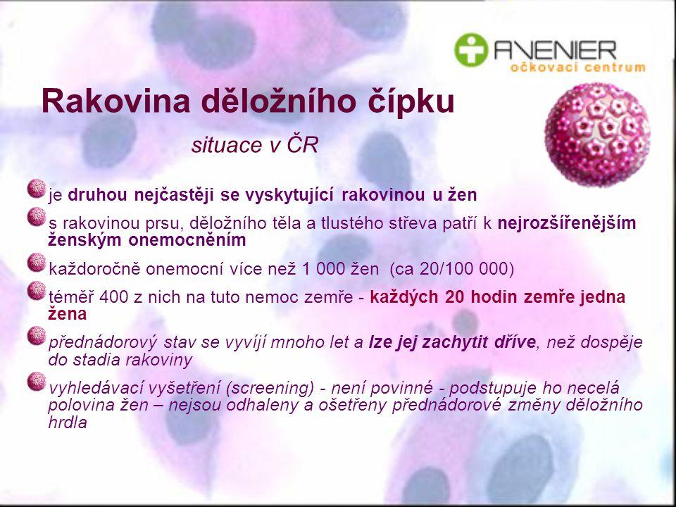 Rakovina děložního čípku situace v ČR je druhou nejčastěji se vyskytující rakovinou u žen s rakovinou prsu, děložního těla a tlustého střeva patří k n