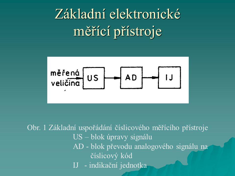 Základní elektronické měřící přístroje Obr. 1 Základní uspořádání číslicového měřícího přístroje US – blok úpravy signálu AD - blok převodu analogovéh