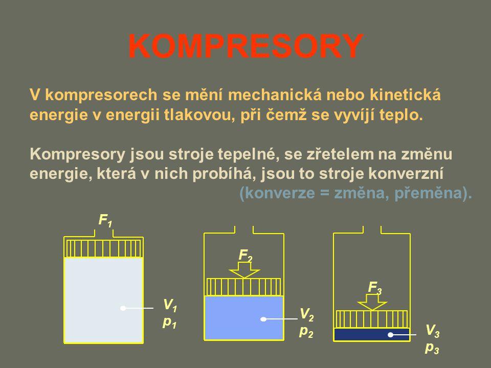 KOMPRESORY V kompresorech se mění mechanická nebo kinetická energie v energii tlakovou, při čemž se vyvíjí teplo.