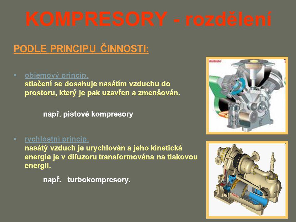 KOMPRESORY - rozdělení PODLE PRINCIPU ČINNOSTI:  objemový princip, stlačení se dosahuje nasátím vzduchu do prostoru, který je pak uzavřen a zmenšován.