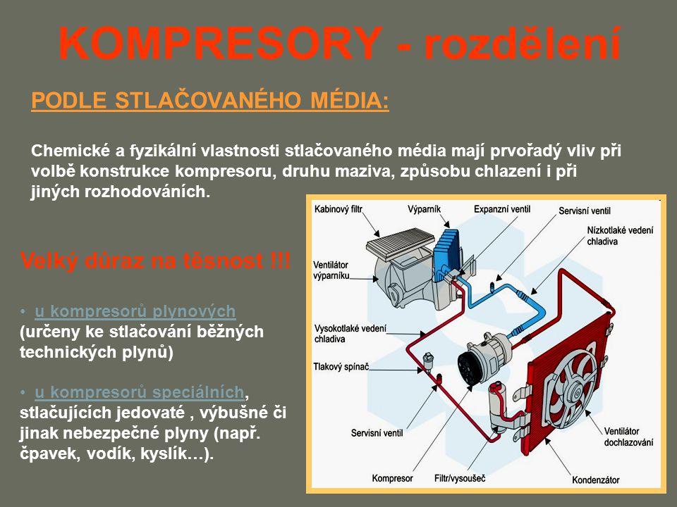 KOMPRESORY - rozdělení PODLE STLAČOVANÉHO MÉDIA: Chemické a fyzikální vlastnosti stlačovaného média mají prvořadý vliv při volbě konstrukce kompresoru, druhu maziva, způsobu chlazení i při jiných rozhodováních.