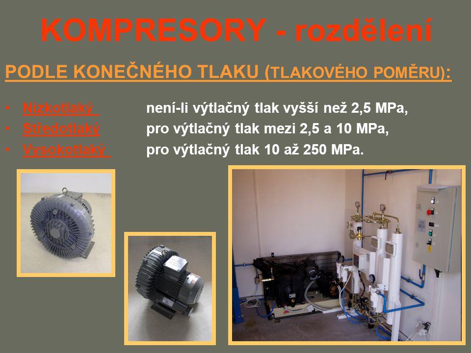 KOMPRESORY - rozdělení PODLE KONEČNÉHO TLAKU ( TLAKOVÉHO POMĚRU) : Nízkotlakýnení-li výtlačný tlak vyšší než 2,5 MPa, Středotlaký pro výtlačný tlak mezi 2,5 a 10 MPa, Vysokotlaký pro výtlačný tlak 10 až 250 MPa.