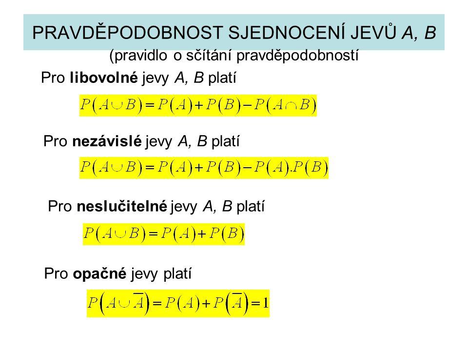 PRAVDĚPODOBNOST SJEDNOCENÍ JEVŮ A, B (pravidlo o sčítání pravděpodobností Pro libovolné jevy A, B platí Pro nezávislé jevy A, B platí Pro neslučitelné