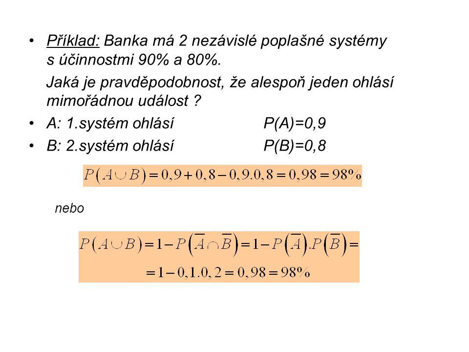 Příklad: Banka má 2 nezávislé poplašné systémy s účinnostmi 90% a 80%. Jaká je pravděpodobnost, že alespoň jeden ohlásí mimořádnou událost ? A: 1.syst