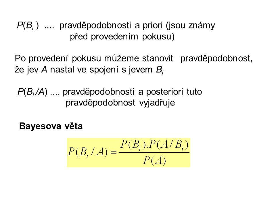 P(B i ).... pravděpodobnosti a priori (jsou známy před provedením pokusu) Po provedení pokusu můžeme stanovit pravděpodobnost, že jev A nastal ve spoj
