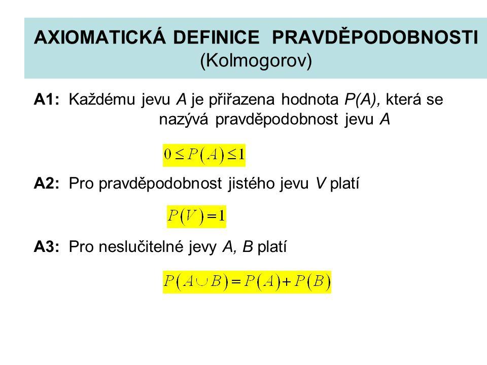 AXIOMATICKÁ DEFINICE PRAVDĚPODOBNOSTI (Kolmogorov) A1: Každému jevu A je přiřazena hodnota P(A), která se nazývá pravděpodobnost jevu A A2: Pro pravdě