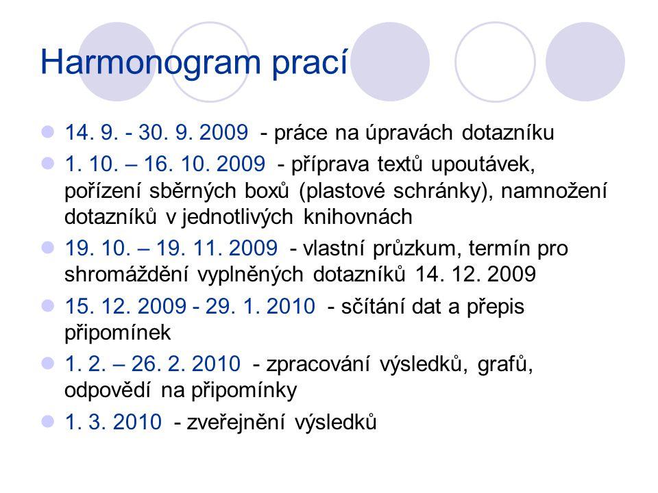 Harmonogram prací 14. 9. - 30. 9. 2009 - práce na úpravách dotazníku 1. 10. – 16. 10. 2009 - příprava textů upoutávek, pořízení sběrných boxů (plastov