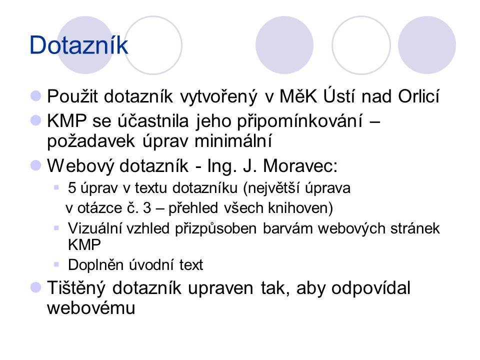 Dotazník Použit dotazník vytvořený v MěK Ústí nad Orlicí KMP se účastnila jeho připomínkování – požadavek úprav minimální Webový dotazník - Ing. J. Mo