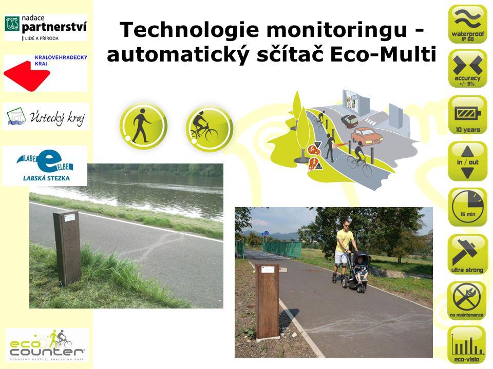 Technologie monitoringu - automatický sčítač Eco-Multi
