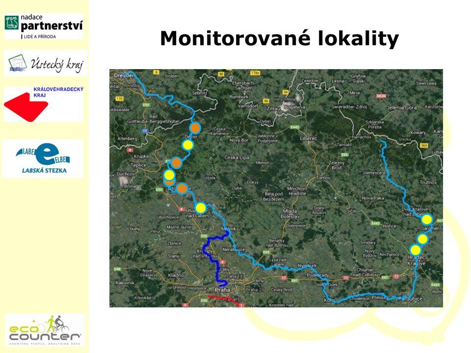 Monitorované lokality