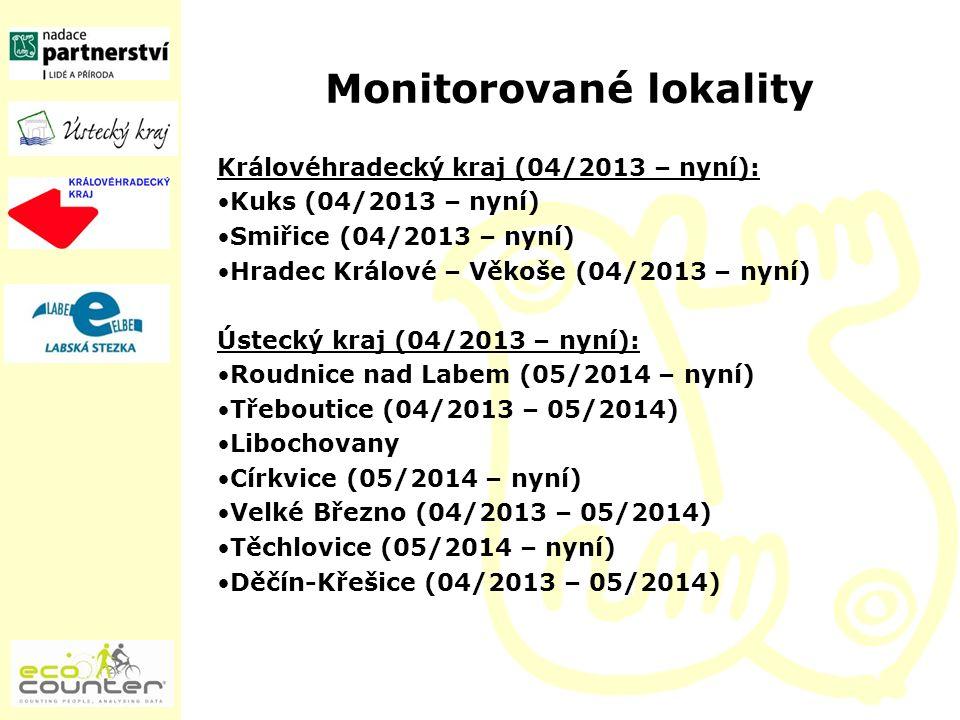 Královéhradecký kraj (04/2013 – nyní): Kuks (04/2013 – nyní) Smiřice (04/2013 – nyní) Hradec Králové – Věkoše (04/2013 – nyní) Ústecký kraj (04/2013 – nyní): Roudnice nad Labem (05/2014 – nyní) Třeboutice (04/2013 – 05/2014) Libochovany Církvice (05/2014 – nyní) Velké Březno (04/2013 – 05/2014) Těchlovice (05/2014 – nyní) Děčín-Křešice (04/2013 – 05/2014)