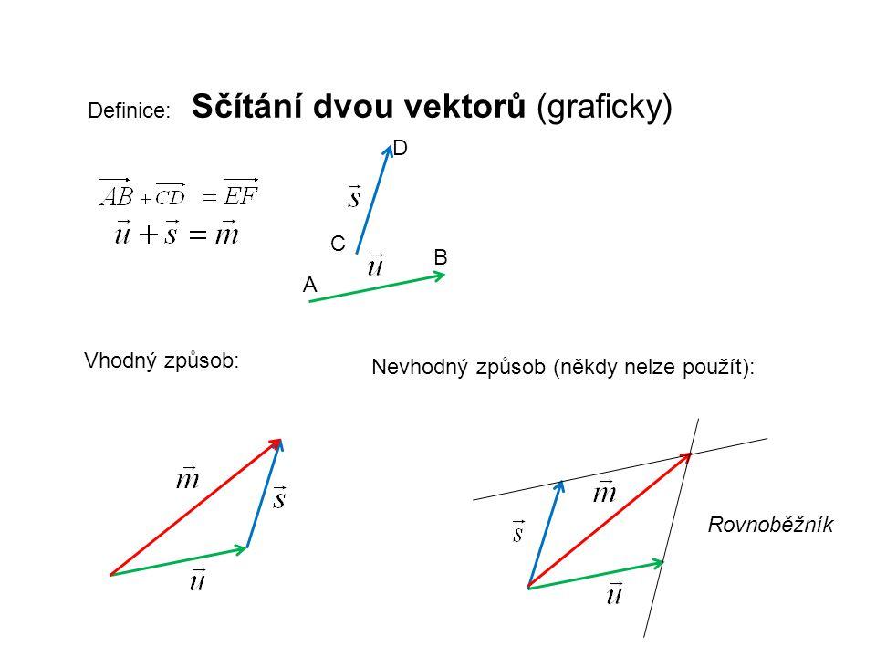 Definice: Sčítání dvou vektorů (graficky) A B D C Vhodný způsob: Nevhodný způsob (někdy nelze použít): Rovnoběžník