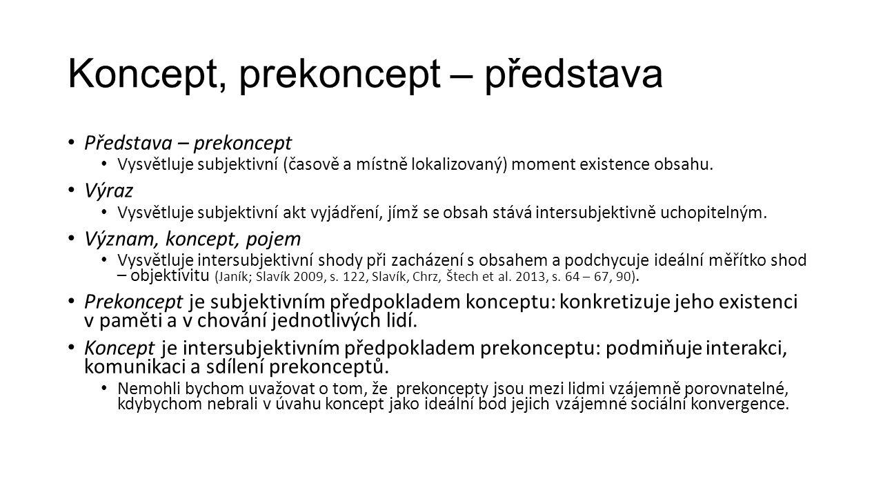 Koncept, prekoncept – představa Představa – prekoncept Vysvětluje subjektivní (časově a místně lokalizovaný) moment existence obsahu. Výraz Vysvětluje