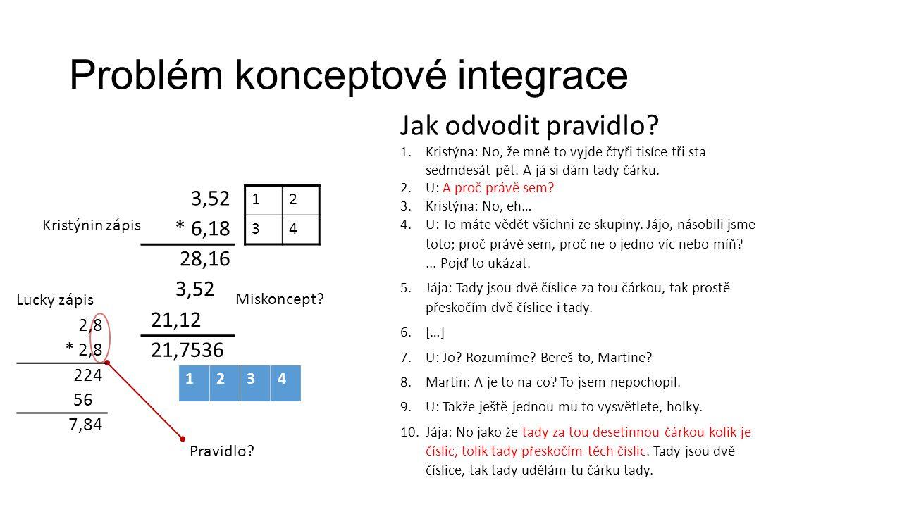 Problém konceptové integrace 3,52 * 6,18 28,16 3,52 21,12 21,7536 Jak odvodit pravidlo? 1.Kristýna: No, že mně to vyjde čtyři tisíce tři sta sedmdesát