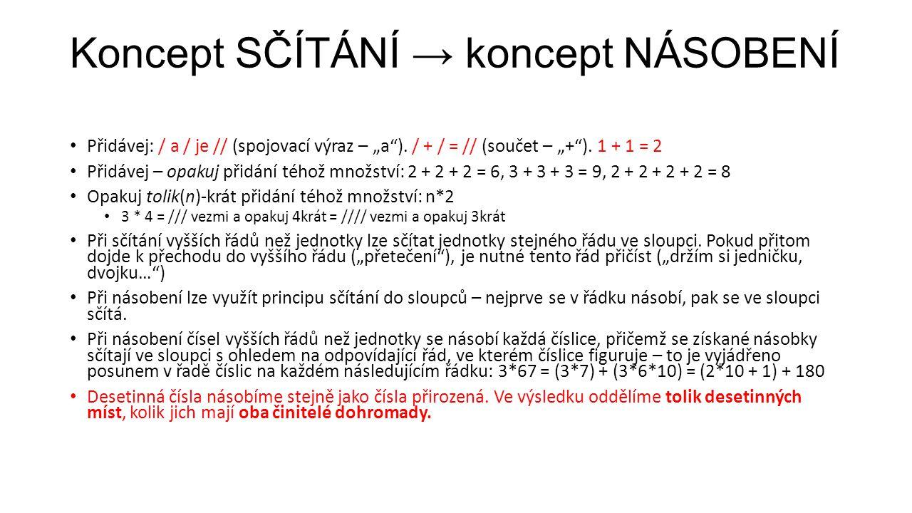 """Koncept SČÍTÁNÍ → koncept NÁSOBENÍ Přidávej: / a / je // (spojovací výraz – """"a""""). / + / = // (součet – """"+""""). 1 + 1 = 2 Přidávej – opakuj přidání téhož"""