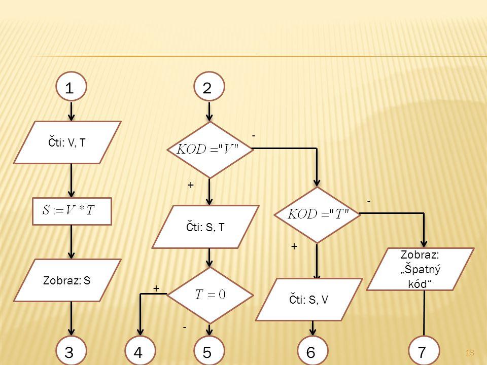 "13 12 Čti: V, T - + Zobraz: S 3 Čti: S, T - + 54 - + Zobraz: ""Špatný kód"" Čti: S, V 67"