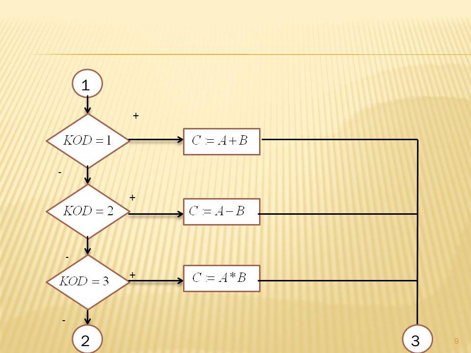 """10 23 + - Zobraz: """"Zadaný špatný kód + - Zobraz: """"Nulou nelze dělit Zobraz: C Konec"""