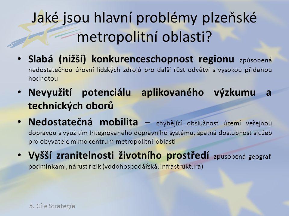 Jaké jsou hlavní problémy plzeňské metropolitní oblasti? Slabá (nižší) konkurenceschopnost regionu způsobená nedostatečnou úrovní lidských zdrojů pro