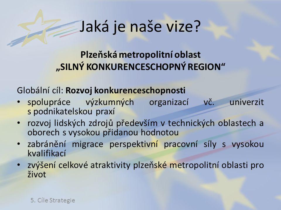 """Jaká je naše vize? Plzeňská metropolitní oblast """"SILNÝ KONKURENCESCHOPNÝ REGION"""" Globální cíl: Rozvoj konkurenceschopnosti spolupráce výzkumných organ"""