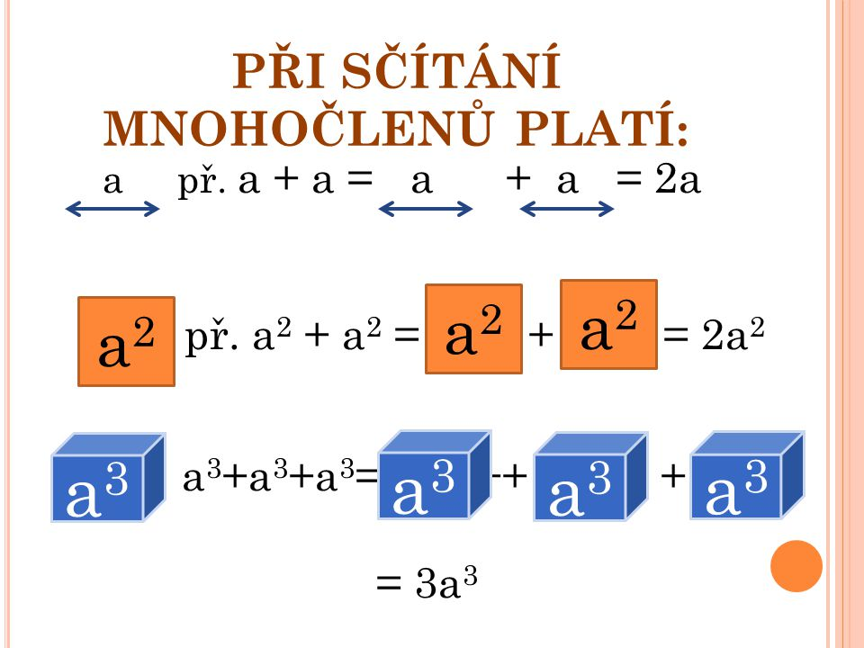 PŘI SČÍTÁNÍ MNOHOČLENŮ PLATÍ: a př. a + a = a + a = 2a př. a 2 + a 2 = + = 2a 2 a 3 +a 3 +a 3 = ++ + = 3a 3 a2a2 a2a2 a2a2 a3a3 a3a3 a3a3 a3a3