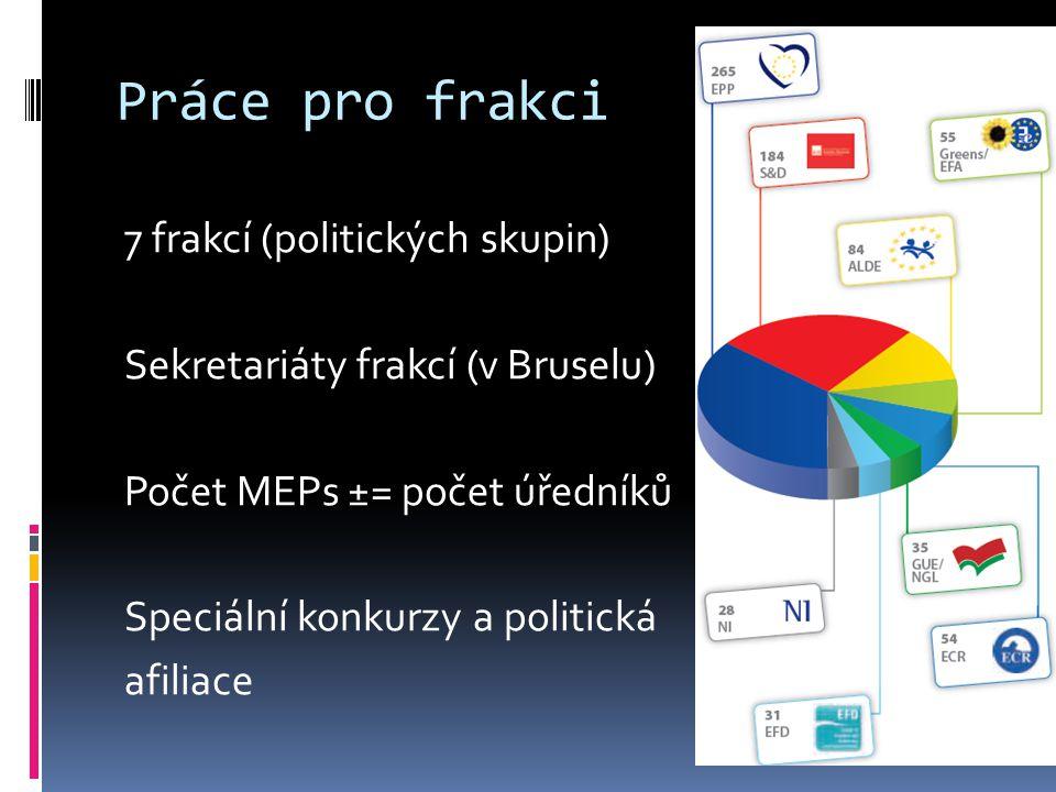 Práce pro frakci 7 frakcí (politických skupin) Sekretariáty frakcí (v Bruselu) Počet MEPs ±= počet úředníků Speciální konkurzy a politická afiliace