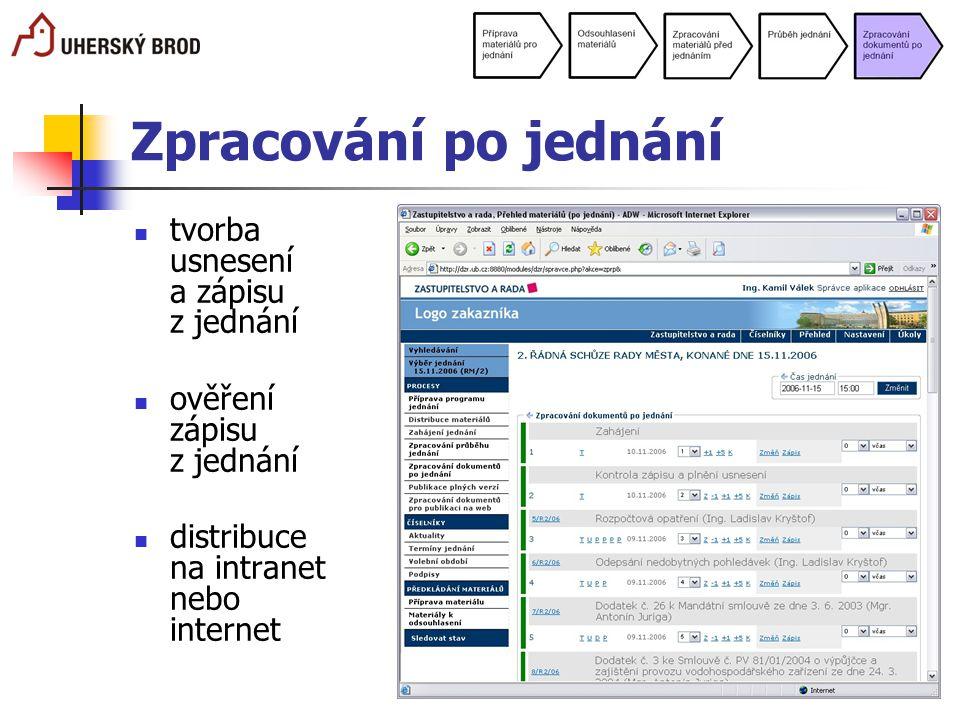 Zpracování po jednání tvorba usnesení a zápisu z jednání ověření zápisu z jednání distribuce na intranet nebo internet