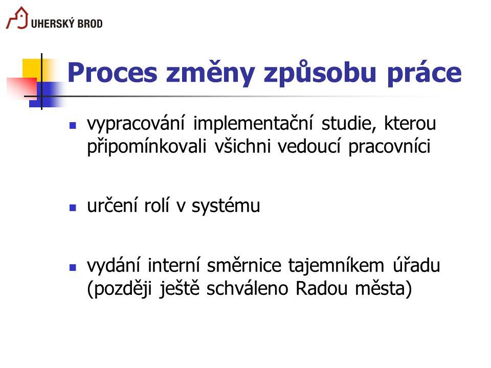 Proces změny způsobu práce vypracování implementační studie, kterou připomínkovali všichni vedoucí pracovníci určení rolí v systému vydání interní smě