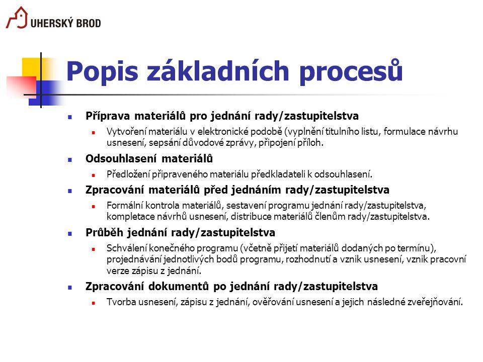Popis základních procesů Příprava materiálů pro jednání rady/zastupitelstva Vytvoření materiálu v elektronické podobě (vyplnění titulního listu, formu
