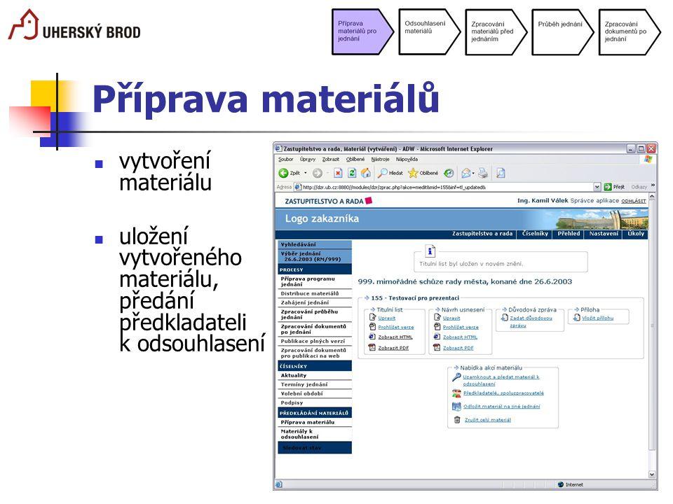 Příprava materiálů vytvoření materiálu uložení vytvořeného materiálu, předání předkladateli k odsouhlasení