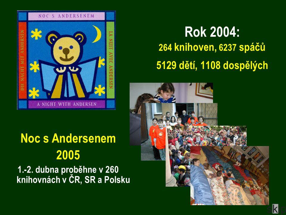 Rok 2004: 264 knihoven, 6237 spáčů 5129 dětí, 1108 dospělých Noc s Andersenem 2005 1.-2.