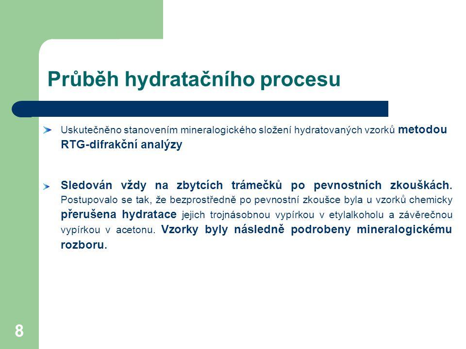 8 Průběh hydratačního procesu Uskutečněno stanovením mineralogického složení hydratovaných vzorků metodou RTG-difrakční analýzy Sledován vždy na zbytc