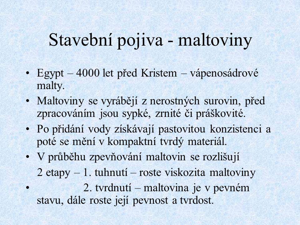 Egypt – 4000 let před Kristem – vápenosádrové malty. Maltoviny se vyrábějí z nerostných surovin, před zpracováním jsou sypké, zrnité či práškovité. Po