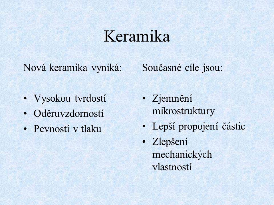 Keramika Nová keramika vyniká: Vysokou tvrdostí Oděruvzdorností Pevností v tlaku Současné cíle jsou: Zjemnění mikrostruktury Lepší propojení částic Zl