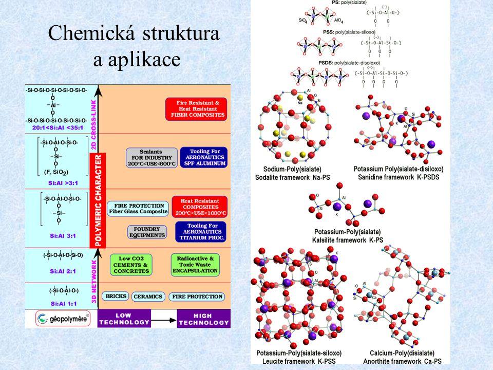 Chemická struktura a aplikace