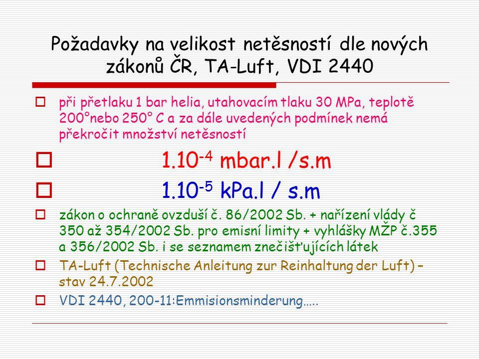 Co je třeba vědět při návrhu přírubového spoje podle TA-Luft a VDI 2440 Jiří Lukavský, ČVUT v Praze