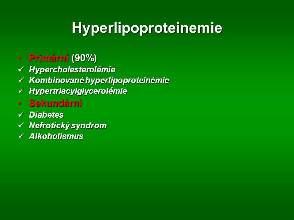 Hyperlipoproteinemie Primární (90%)Primární (90%) Hypercholesterolémie Hypercholesterolémie Kombinované hyperlipoproteinémie Kombinované hyperlipoproteinémie Hypertriacylglycerolémie Hypertriacylglycerolémie SekundárníSekundární Diabetes Diabetes Nefrotický syndrom Nefrotický syndrom Alkoholismus Alkoholismus
