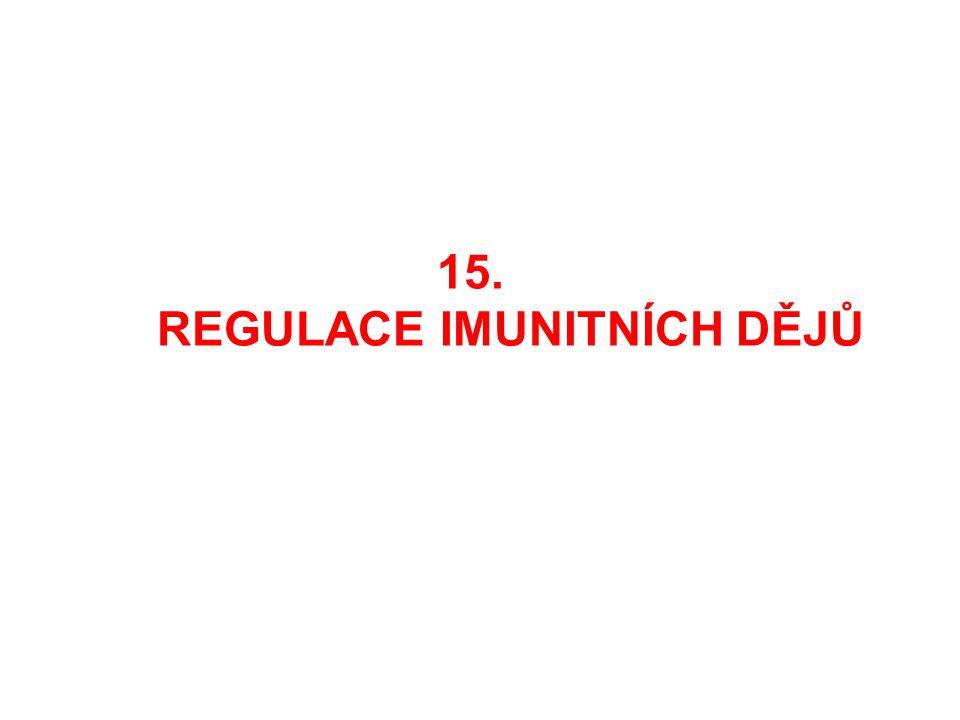 15. REGULACE IMUNITNÍCH DĚJŮ