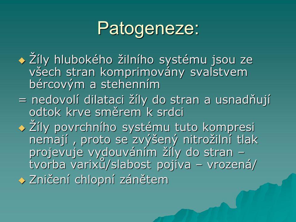 Patogeneze:  Žíly hlubokého žilního systému jsou ze všech stran komprimovány svalstvem bércovým a stehenním = nedovolí dilataci žíly do stran a usnad