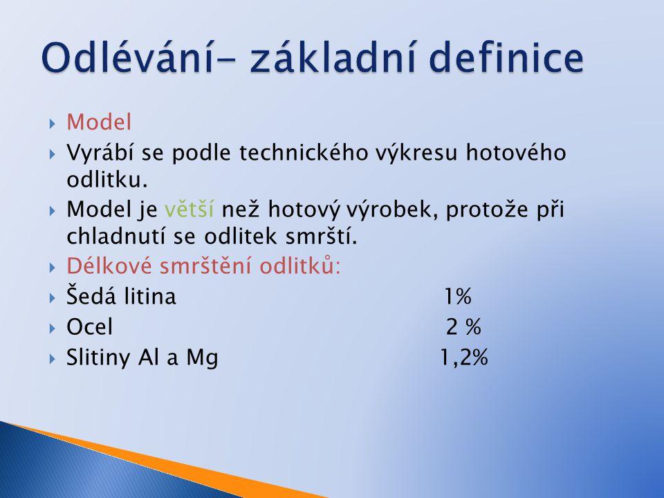  Model  Vyrábí se podle technického výkresu hotového odlitku.