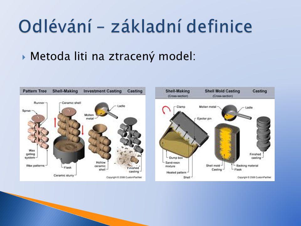  Netrvalé formyslitina  Trvalé formytrvalý model  Modelyztracený model  Jádro  Jaderník  Technický výkres  Odlitek  Šedá litina  Křemitý písek  ocel