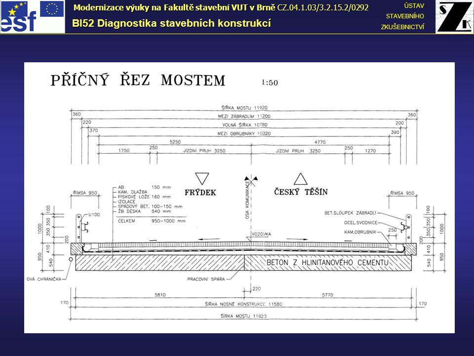 BI52 Diagnostika stavebních konstrukcí ÚSTAV STAVEBNÍHO ZKUŠEBNICTVÍ Modernizace výuky na Fakultě stavební VUT v Brně CZ.04.1.03/3.2.15.2/0292