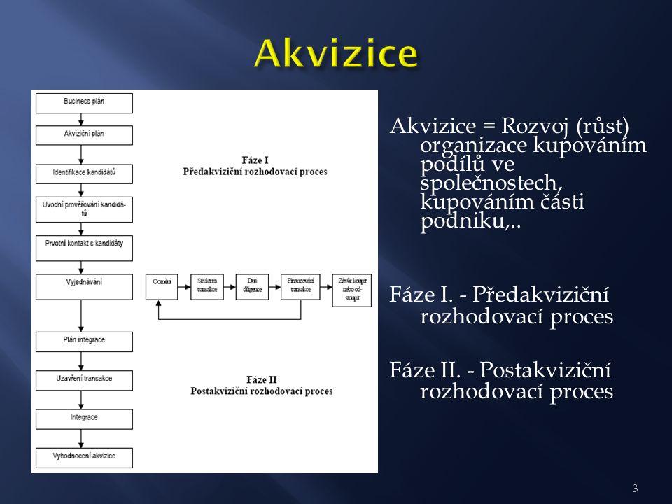 3 Akvizice = Rozvoj (růst) organizace kupováním podílů ve společnostech, kupováním části podniku,.. Fáze I. - Předakviziční rozhodovací proces Fáze II