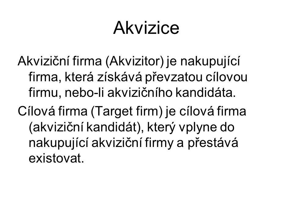 Akvizice Akviziční firma (Akvizitor) je nakupující firma, která získává převzatou cílovou firmu, nebo-li akvizičního kandidáta. Cílová firma (Target f