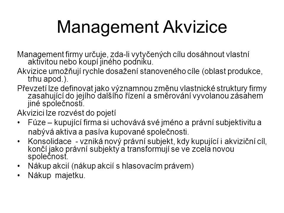 Management Akvizice Management firmy určuje, zda-li vytyčených cílu dosáhnout vlastní aktivitou nebo koupí jiného podniku. Akvizice umožňují rychle do