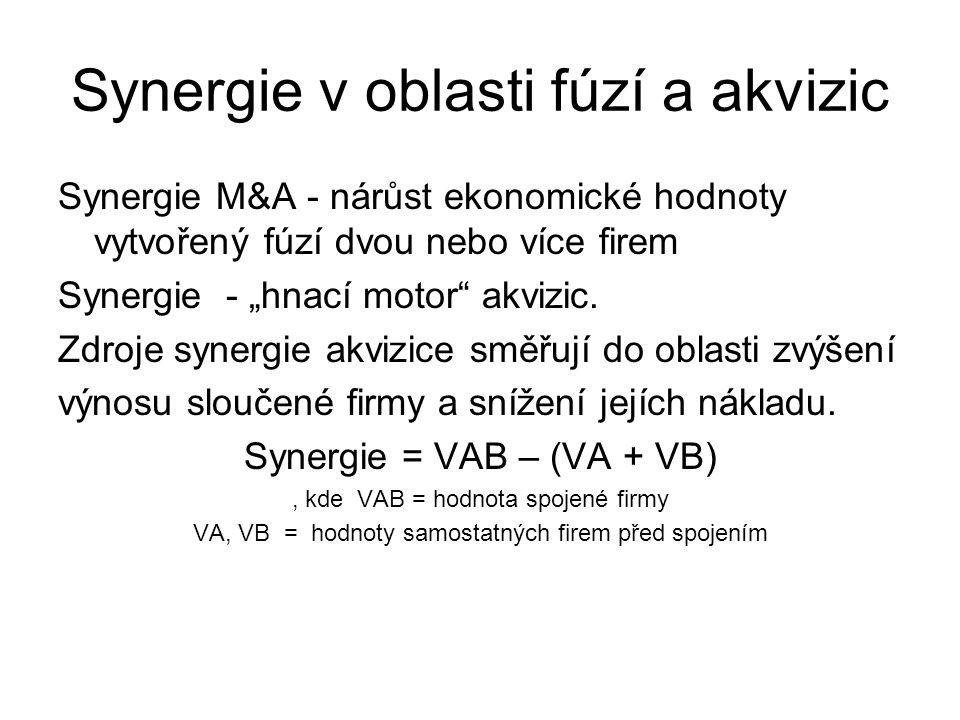 """Synergie v oblasti fúzí a akvizic Synergie M&A - nárůst ekonomické hodnoty vytvořený fúzí dvou nebo více firem Synergie - """"hnací motor"""" akvizic. Zdroj"""
